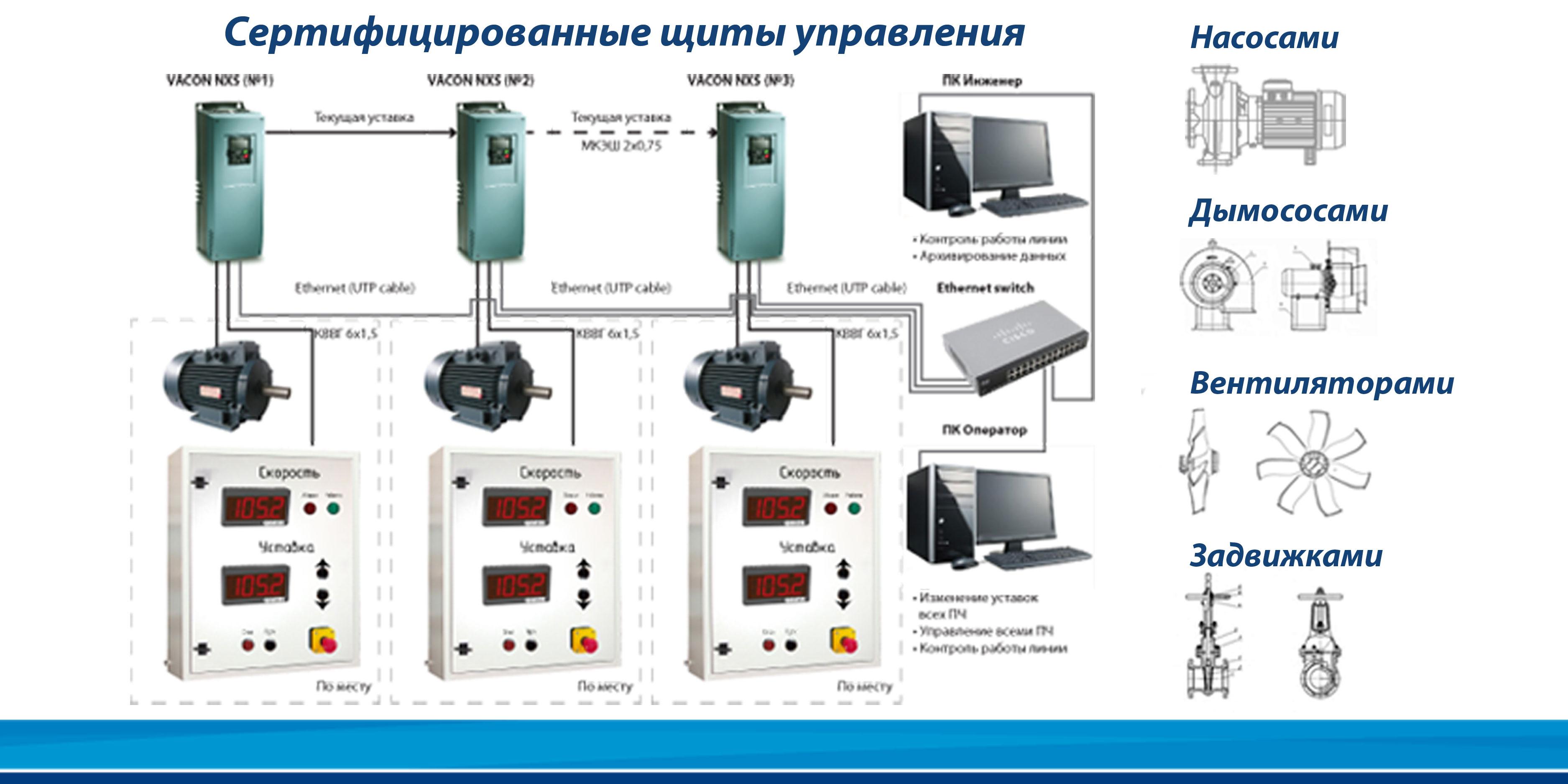электрическая схема шкаф управления насосами